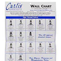 Curtis Wall Chart (Inside)